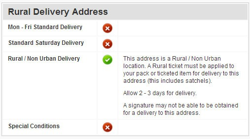 Ovulation kit rural delivery